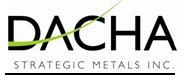 Dacha Strategic Metals (TSXV:DSM) (OTCQX:DCHAF) CEO Interview